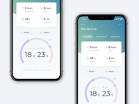 Home Monitoring Dashboard - Daily UI #021