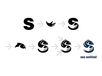 How It's Made? Logo design process case study.