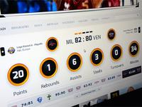 KeydrenClark.com - Scoreboard