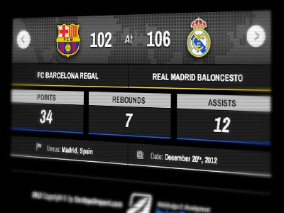 DontayeDraper4.com - Scoreboard basketball wordpress webdesign design sports