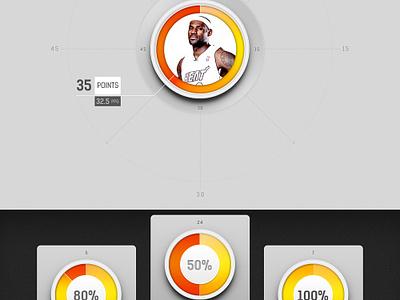 Freebie - Basketball Leaders freebie basketball nba charts dashboard stats statistics