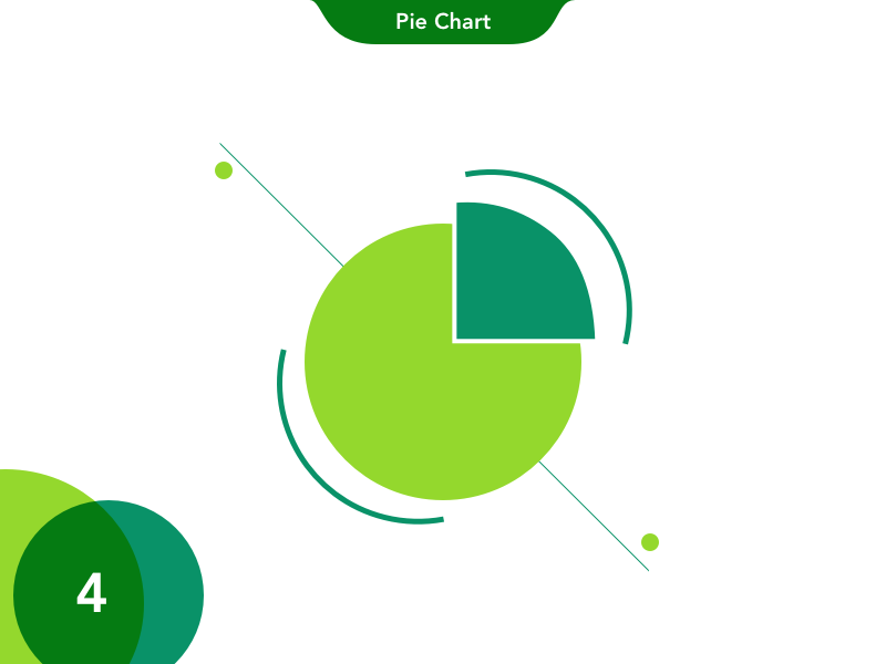 4 Pie Chart By Anmol Sarita Bahl Dribbble
