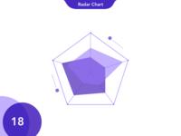 18 Radar Chart