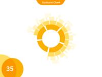 35 Sunburst Chart