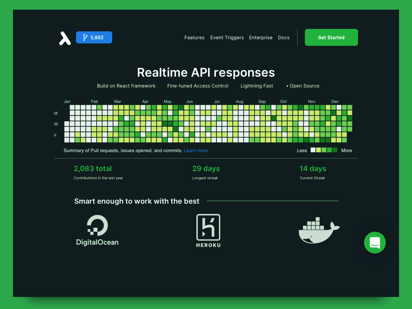 API Responses homepage api git code dev gradient chart map square ui logo lines design