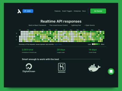 API Responses