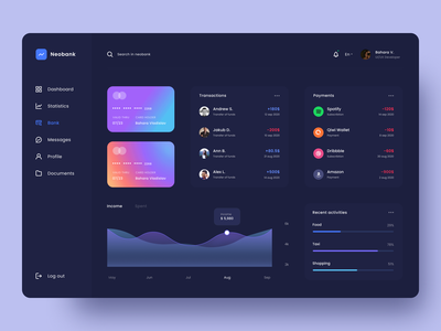 NEOBANK | Bank Dashboard Design bank dashboard banking app web design branding design branding admin dashboard admin panel website dashboard design dashboard app dashboard ui uiux ux ui