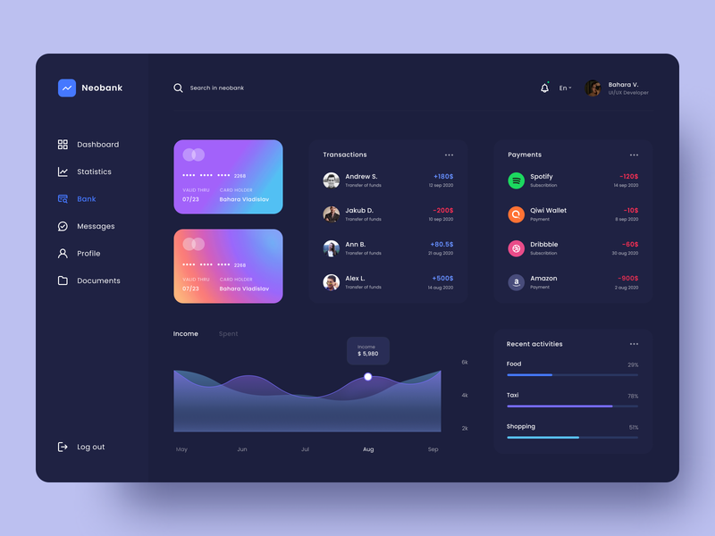 NEOBANK | Bank Dashboard Design web design branding design branding admin dashboard admin panel website dashboard design dashboard app dashboard ui uiux ux ui