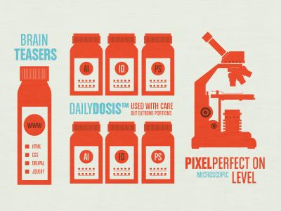 Resume illustration microscope bottle medicine
