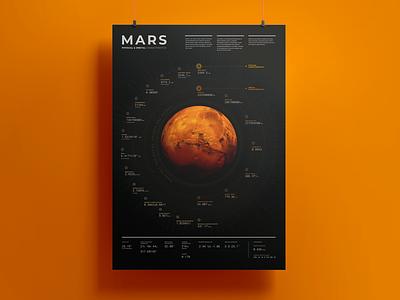 Mars Infographic Poster mars design typography infographic poster graphic design