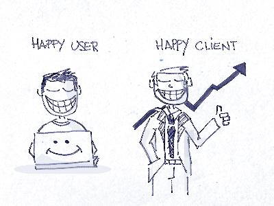Draw happyuser