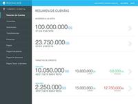 Banking webapp