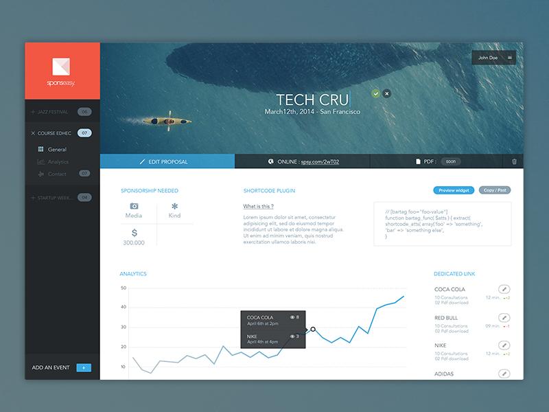 Dashboard Sponseasy dashboard event sponsor sponsorship sponsoring analytics link track tracking proposal deck prospectus