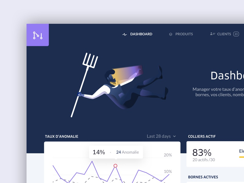 Dashboard Sneak Peek kpi analytics graph map colors agency ux ui farmer illustration dashboard