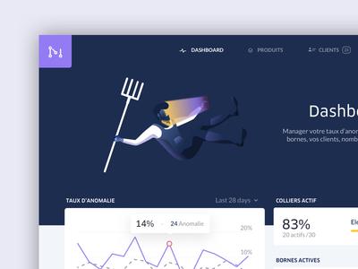 Dashboard Sneak Peek kpi analytics graph map colors agency ux ui farmer illustration dashboard