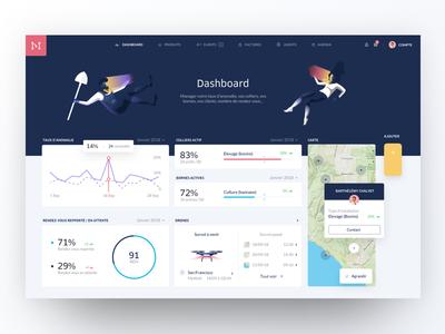 Dashboard Analytics kpi analytics graph map colors agency ux ui farmer illustration dashboard