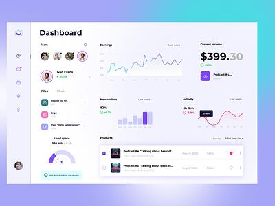 Dashboard concept diagramms graphs concept web design app dashboard ux ui figma web design