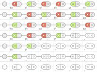 Lesson progress grid