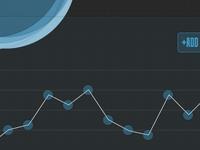 Graph Lines