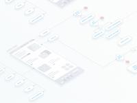 User Flow | website