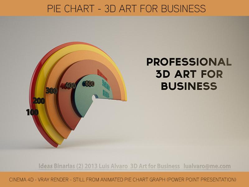 3d Pie Chart By Luis Alvaro Dribbble