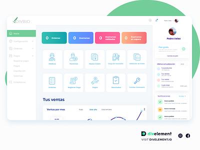 Medical Dashboard biology dashboard design dashboard ui dashboard medical design medical app medical