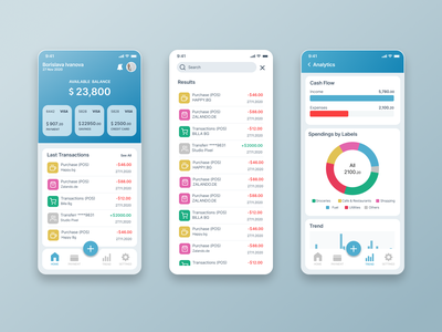 Finacial app mobile app design ux  ui dailyui banking chart analytics bank app financial app