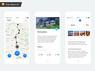 🎁 Itinerary creation on Mobile wireframes ux ui design minimal give away gif ios mobile app sketch freebie
