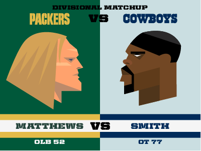 NFL Divisional Faceoff II.