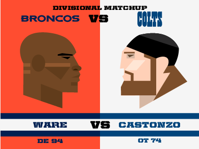 NFL Divisional Faceoff III.