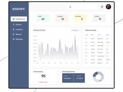 Invoice Management Dashboard invoice management dashboard web ux app ui design
