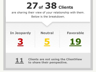 Client Relationship Dashboard