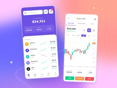 Cryptocurrency Exchange wallet mobiledesign investment ethereum cryptocurrency bitcoin chart currency exchange crypto