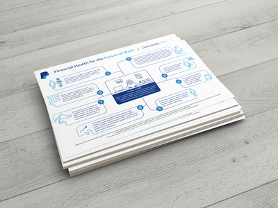 PayPal project - Future of Work Infograph infographs infographic flyer branding graphic design design