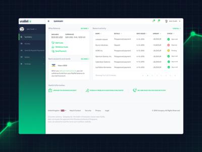 Payment Gateway dashboard dashboard finance money gateway payments