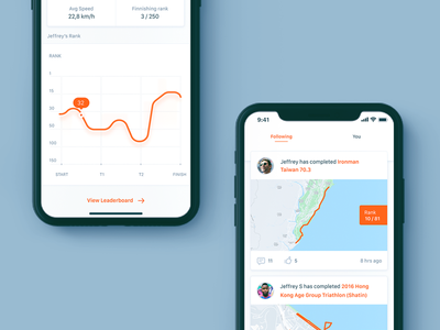 Athletics competitions GPS tracking app - iOS 11 social stats graph rank map race competition jogging run tracking running