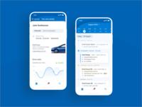 Test Drive Management iOS App - Case study
