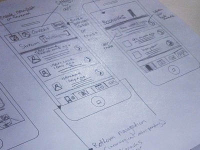 Wireframes for HandleThis userinterface app design feed navigation