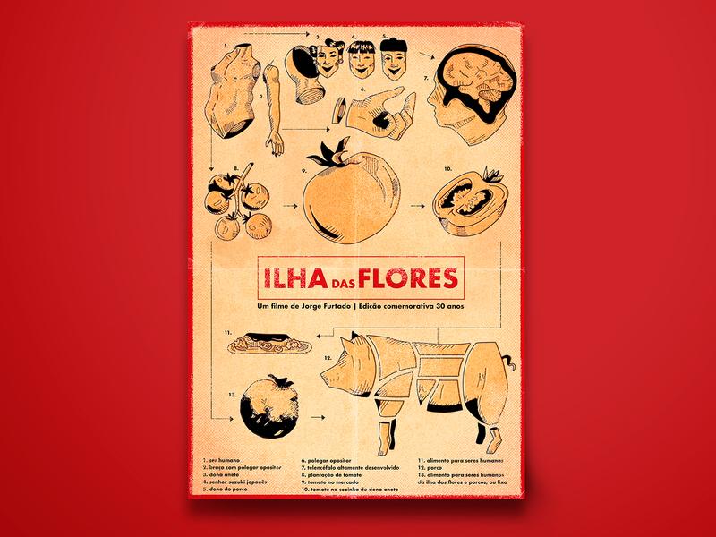 Ilha das Flores brazilian ilha das flores movie movie poster posterdesign poster design illustration