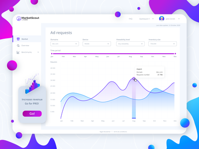 MarketScout Dashboard data uitrends userexperience colorful application appdesign app b2b chart designinspiration uiux adobexd ux ui interface dashboad adobe illustrator design creative