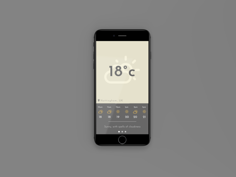 #DailyUI Day 37 - Weather Dribbble weather icon weather forecast weather app weather 037 37 mobile ui design dailyui ui dailyuichallenge