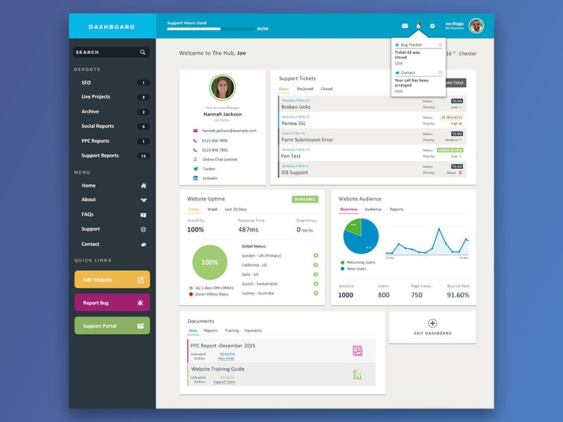 Dashboard web design ui ux clean simple dashboard