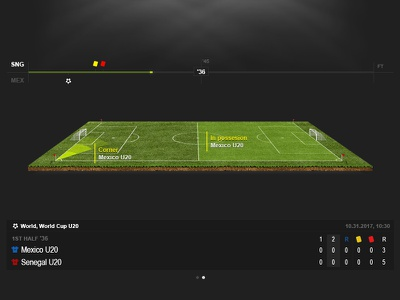 3D soccer field with stages dark ux ui game timeline statistics betting football field stages field soccer 3d