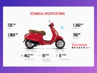 Vespa Specifications Screen