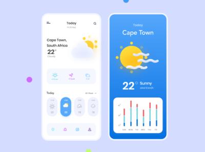 Weather app ⛅ ux design uidesign adobe uxdesign weather app weather ux ui