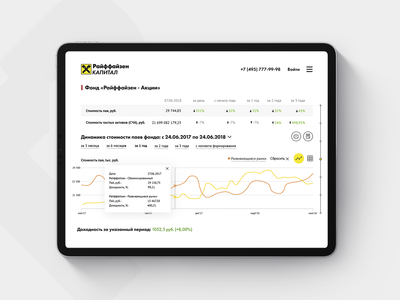 Fund page for tablets (Raiffeisen Capital)