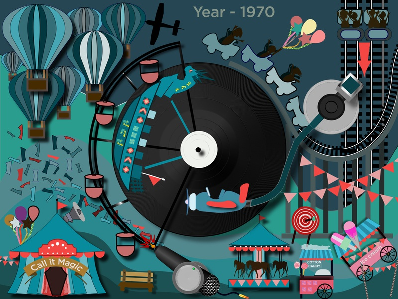Throwback to 70's - Amusement Park weekly warm-up dribbble wheel viking ride theme park roller coaster ride retro record nostalgia magic illustration green fairyland design circus candy amusement park amazing