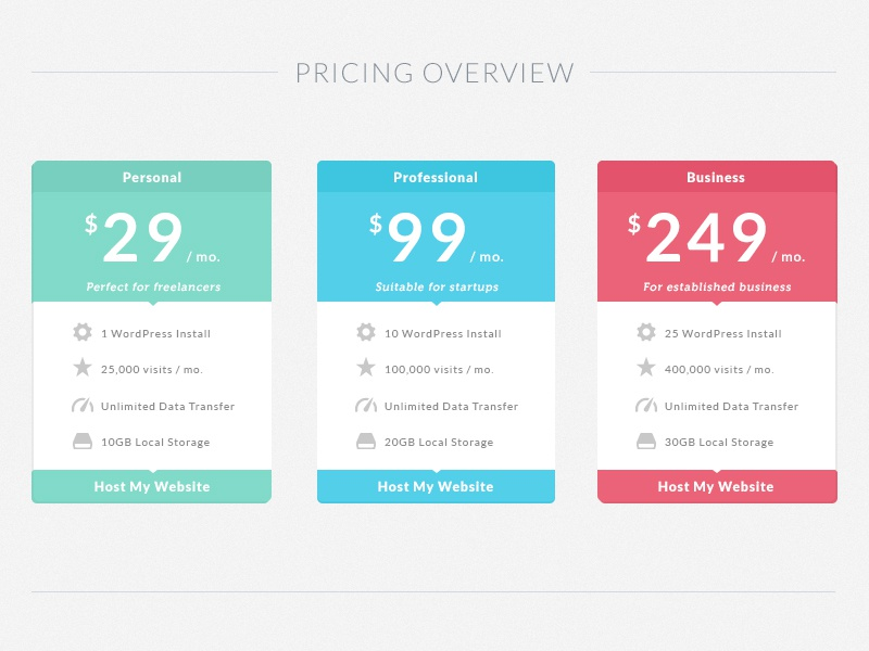 Freebie: Flat Pricing Table flat pricing price table pricing table freebie free psd