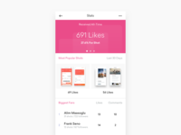 Daily UI #006 - Analytics App