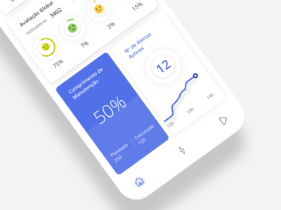 Issue management app - Visual Concept